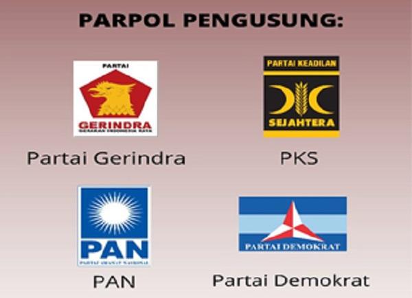 Pengamat: Parpol Pendukung Prabowo Berpeluang Raup Suara di Sumbar