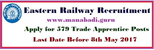Railway Jobs, latest jobs, Central govt jobs, Eastern Railway Recruitment, Indian Railways, Trade Apprentice jobs