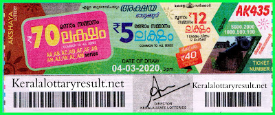 LIVE: Kerala Lottery Result 04-03-2020 Akshaya AK-435 Lottery Result