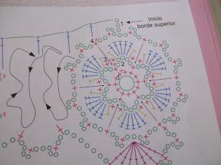 Artesanías Tresarroyenses  PUNTILLAS PARA COMPARTIR a97fd0d6603