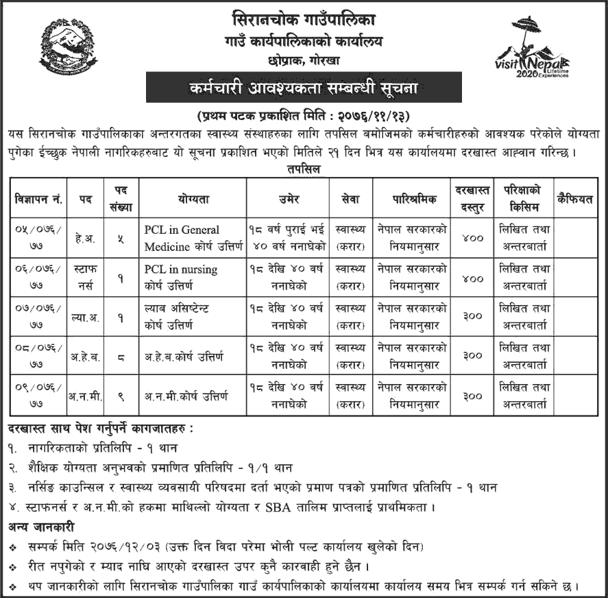 Nursing, health Assistants, ANM and Lab assistant Vacancies in Gorkha