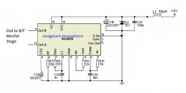 basic SG3525 inverter design for SPWM integration