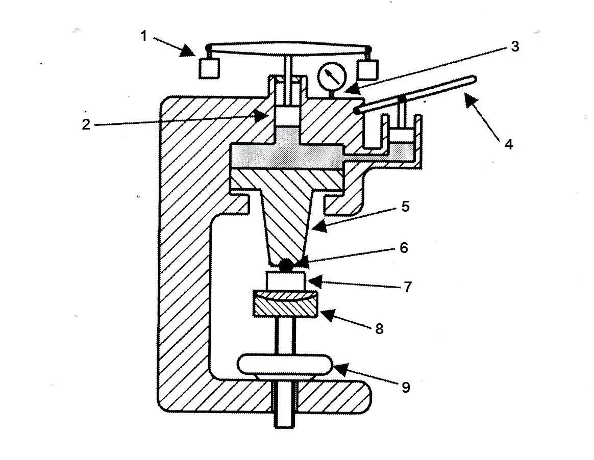 Mr. Breytenbach's Engineering: Materials Technology, level