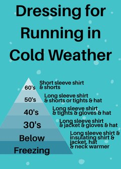 cold weather winter running dress clothes compression sockwell socks layers outside