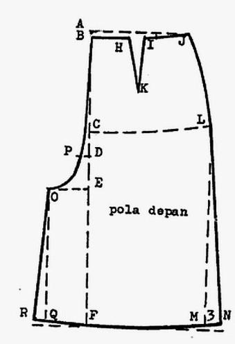 Pola Celana Kulot Anak Perempuan