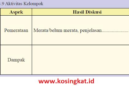 Kunci Jawaban IPS Kelas 8 Halaman 182, 183 Aktivitas Kelompok Tabel 3.9