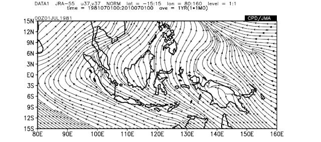 Pola normal angin Juli di Indonesia berdasarkan Itacs