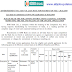IDBI Bank Recruitment 2018 - Apply online for 760 Executive Posts