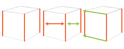 We need to pay attention to the distances between the lines help set up the width of the box.