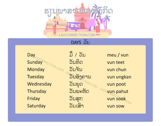 Learn Lao Language:  Basics - Days of the Week