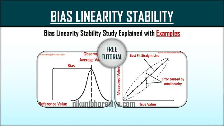 Bias  Linearity Stability Study