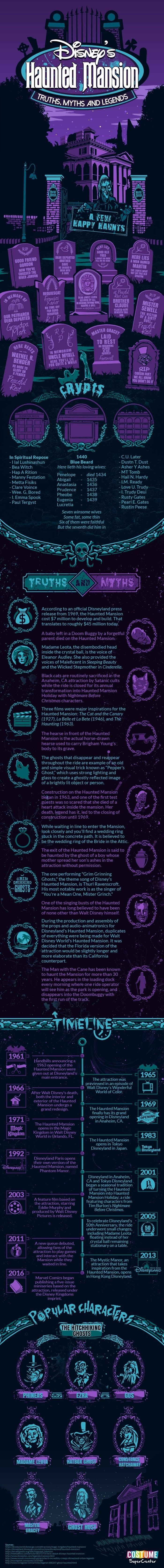 Disney's Haunted Mansion #nfographic