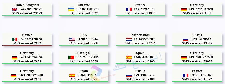 1- موقع Receive SMS Online للحصول على أرقام وهمية