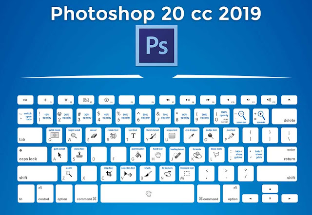 Adobe® Photoshop® CC Keyboard Shortcuts