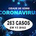 Nos últimos 15 dias, Cidade de Goiás registra 263 casos, 30 apenas hoje 31/05 e passa por 3 decretos municipais