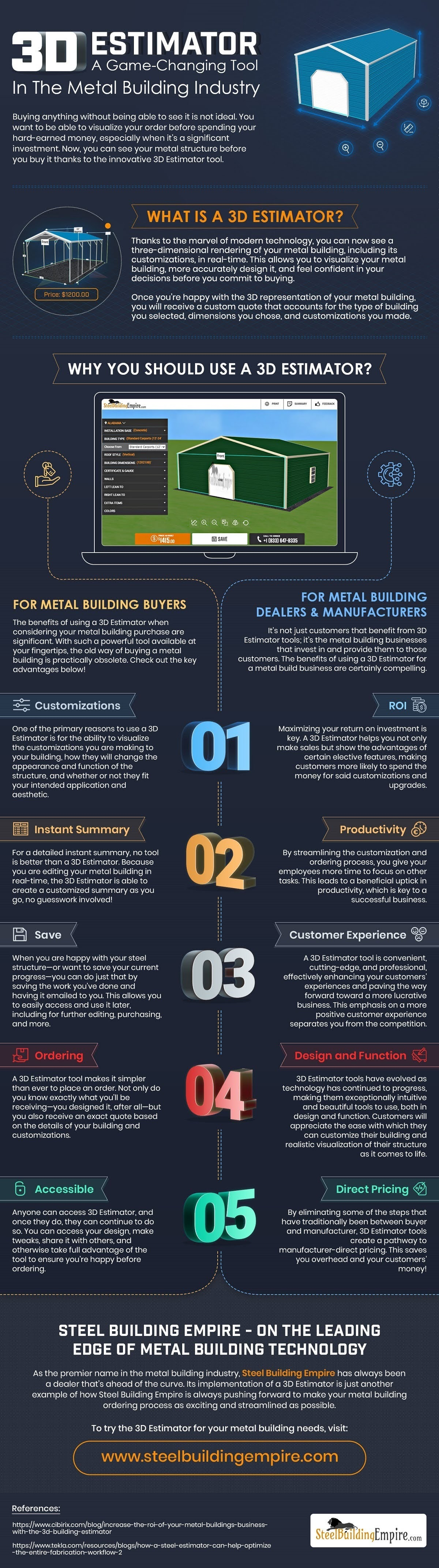 3D Estimator – A Game-Changing Tool in the Metal Building Industry #infographic