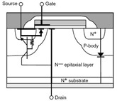 all-you-need-to-know-about-power-mosfet