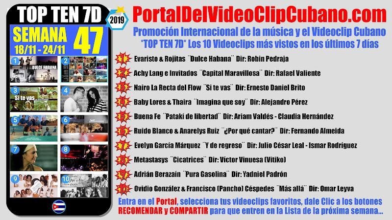 Artistas ganadores del * TOP TEN 7D * con los 10 Videoclips más vistos en la semana 47 (18/11 a 24/11 de 2019) en el Portal Del Vídeo Clip Cubano