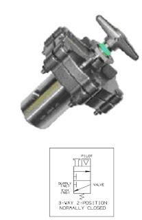 Hydraulic dump Valve