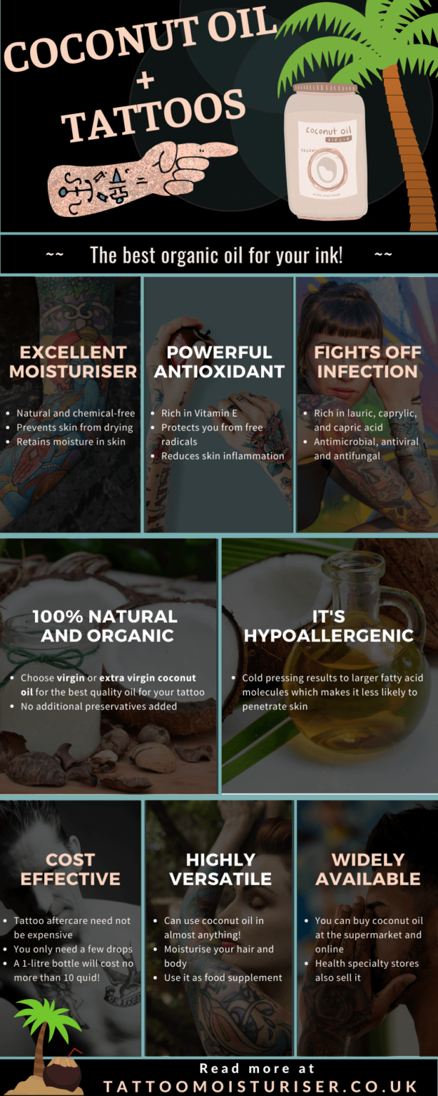 Coconut Oil on Tattoos: 10 Reasons It's Great For Your Skin #infographic