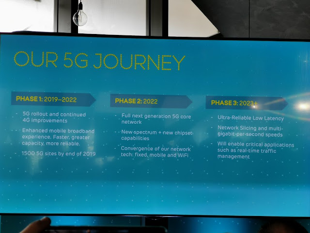 EE: 5G is going to change everything all over again