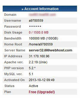 username akun hosting