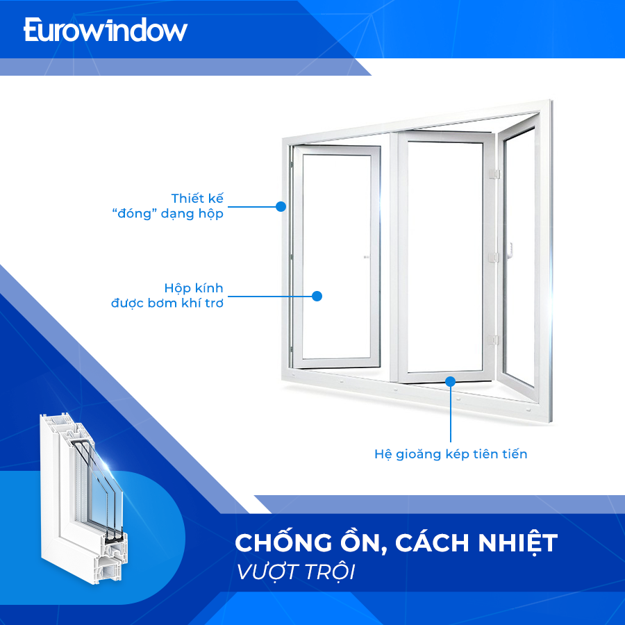 CỬA uPVC KOMMERLING EUROWINDOW