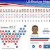 Us Presidential Elections History (1916-2012)