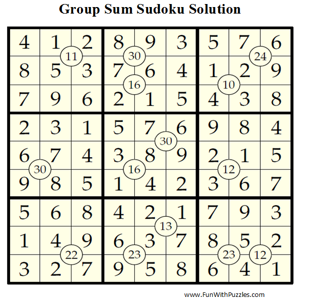 Group Sum Sudoku (Daily Sudoku League #44) Solution