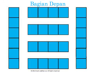 Pengaturan Meja Model Rows and Lines