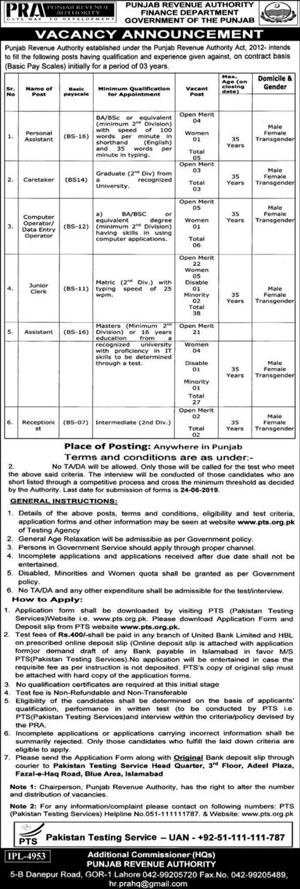 PTS Jobs in Punjab Revenue Authority PRA