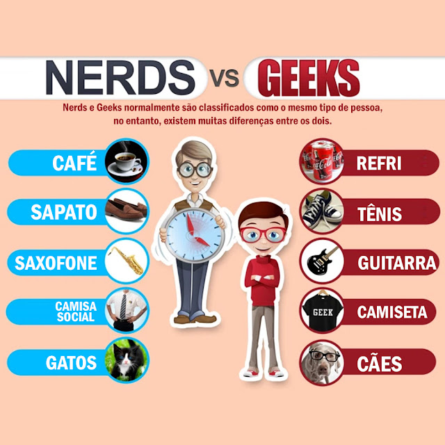 Diferença entre nerds e geeks
