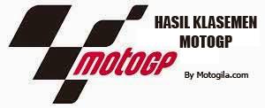 Klasemen MotoGP 2016