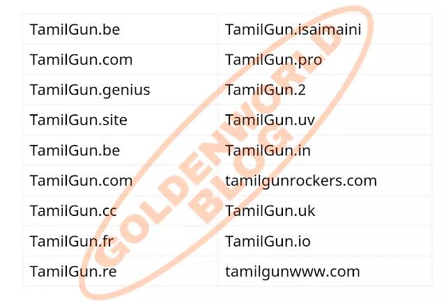 TamilGun 2020 - Tamilgun.uk Download Tamil, Telugu Dubbed Movies