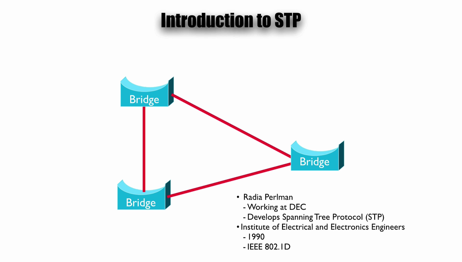 inTroDucTion To Spanning Tree Protocol | Best Cisco CCNA CCNP and