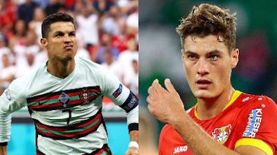 Euro 2020: Ronaldo, Schick lead chase for Golden Boot