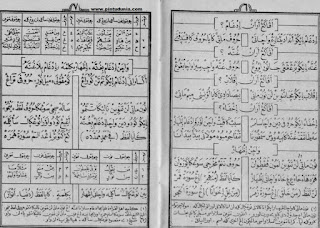 Kitab Tajwid Tanwirul Qori
