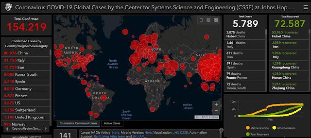 Histórico de casos de COVID-19 a nivel mundial
