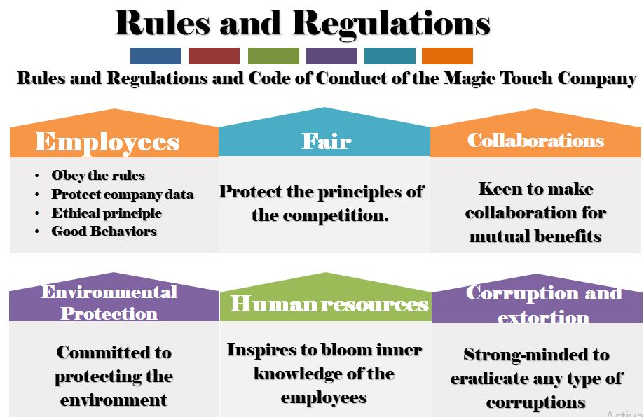 Rules & Regulations and Code of Conduct  of The Company, How To Write, Sample