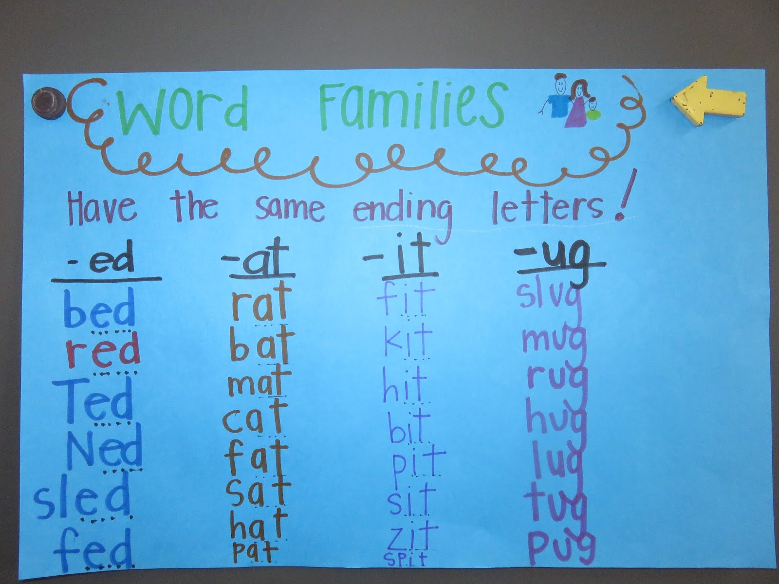 Worksheet Rhyming Words For See see k3 rhyming words and word families families