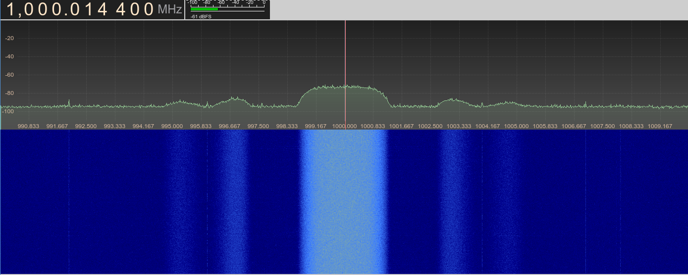 Jottings on Amateur Radio: Transmitting video with a HackRF Blue