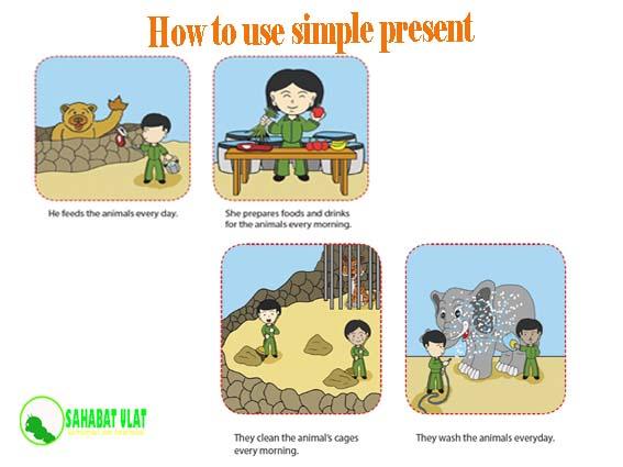 CARA MENGGUNAKAN SIMPLE PRESENT PART 1