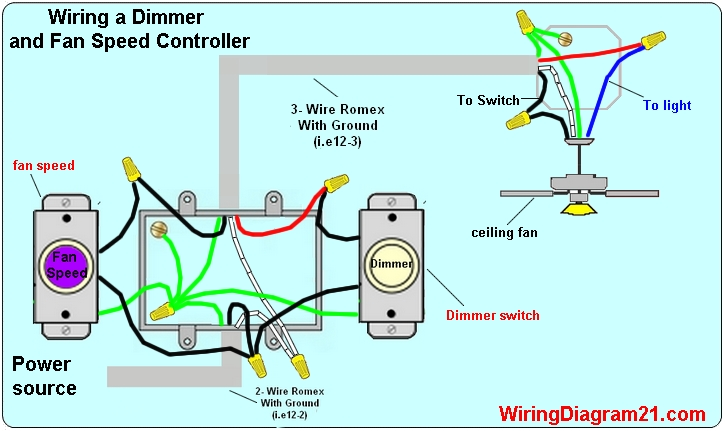 ceiling fan dimmer switch spped controller wiring diagram  sc 1 st  House Electrical Wiring Diagram : ceiling fan wiring with light - yogabreezes.com