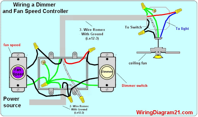 Ceiling Fan Wiring Diagram Light Switch | House Electrical