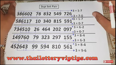 Thai lotto 3up total Facebook formula Numbers October 2018