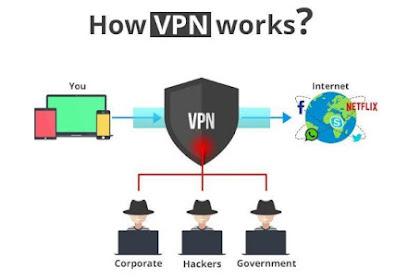 4 Bahaya yang Mengintai Para Pengguna Layanan VPN Gratis