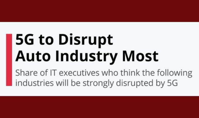 What Industries Will 5G Disturb?