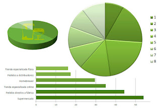 Estadística: Hábitos Cerveceros durante el COVID-19