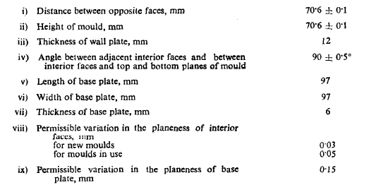 DIMENSIONS AND TOLERANCES OF MOULD for mortar cube