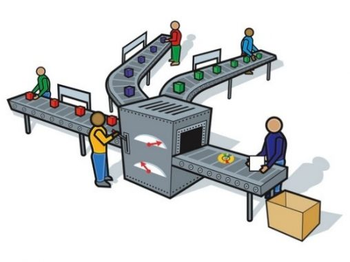 Manajemen-Produksi-Ruang-Lingkup-dan-Fungsinya